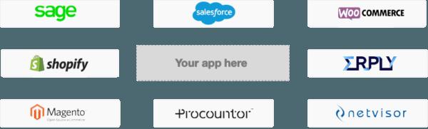 software ecosystem
